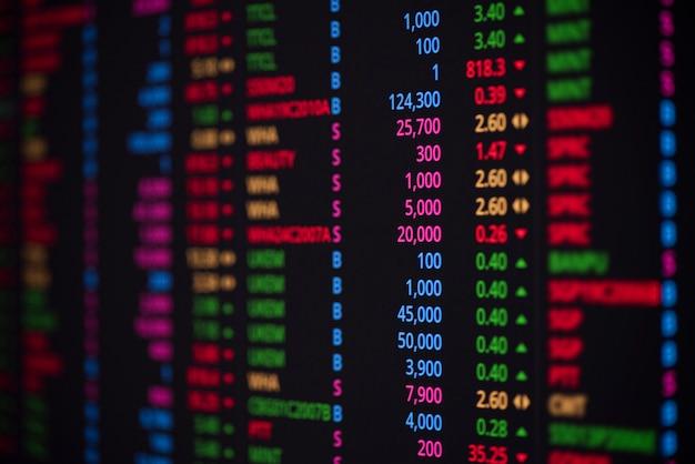 Tableau de données du graphique boursier sur moniteur à écran pour l'analyse des investissements commerciaux finance sur le marché boursier avec le téléscripteur de haut en bas prix de l'argent -