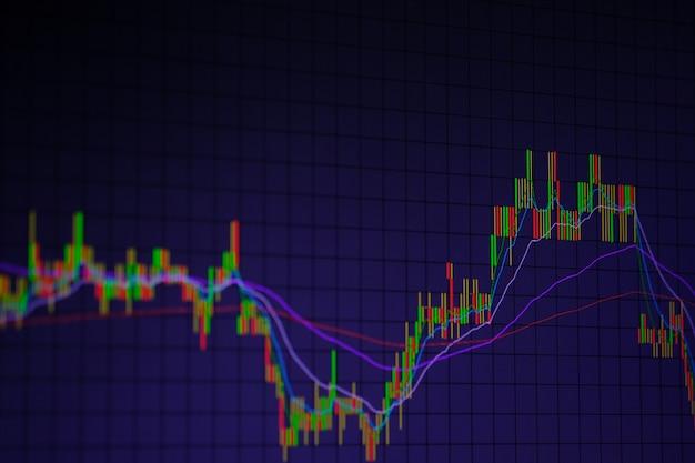 Tableau graphique de bougie bâton avec indicateur sur l'écran du marché boursier