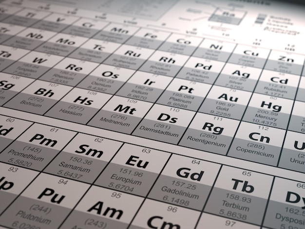 Tableau périodique des éléments. formation scientifique. 3d