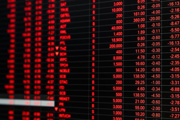 Tableau des prix boursiers en journée de marché baissier