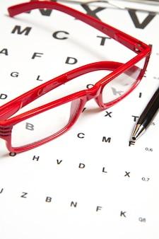 Tableau de test d'acuité visuelle avec des lunettes