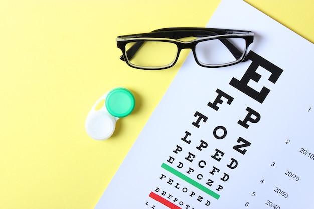 Tableau de vérification des lunettes de vision et des verres de correction de la vision