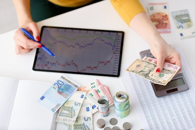 Tablette de bureau avec calculateur d'indicateurs économiques et billets. concept de services de comptabilité