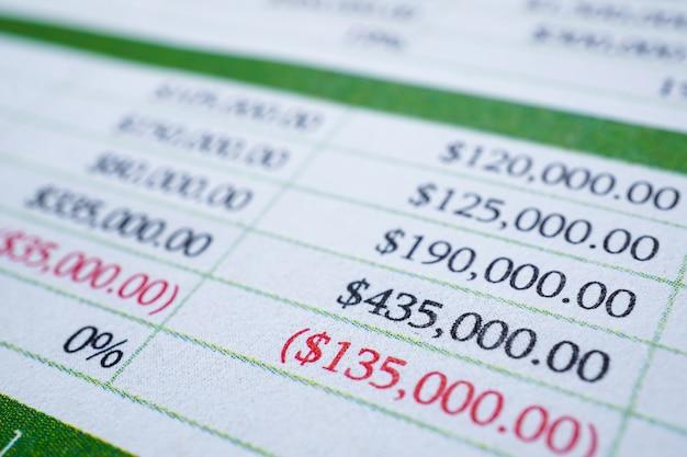 Tableur tableur papier développement des finances, compte, statistiques analyse des investissements