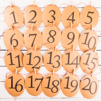 Tags numérotés avec des fils
