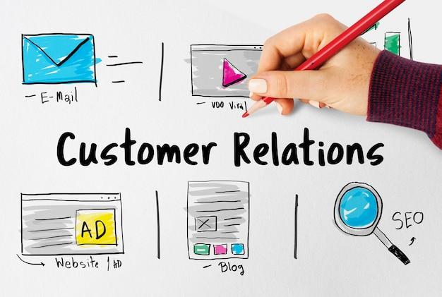 Technologie de connexion commerciale de marketing en ligne