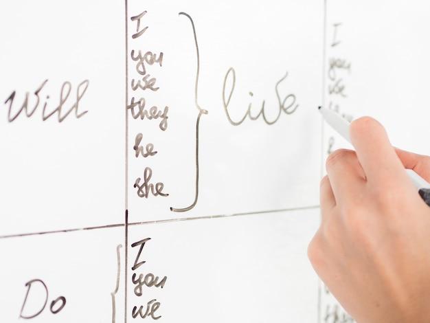 Les temps écrits par personne sur tableau blanc avec marqueur