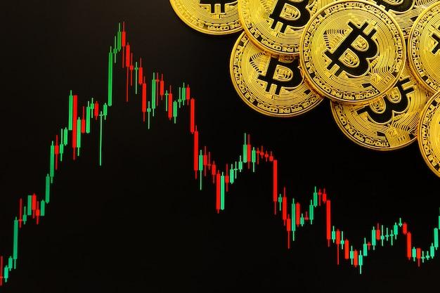Tendance à la baisse de la crypto-monnaie bitcoin indiquée par des bougies vertes et rouges. pièce de monnaie btc devant le graphique de négociation