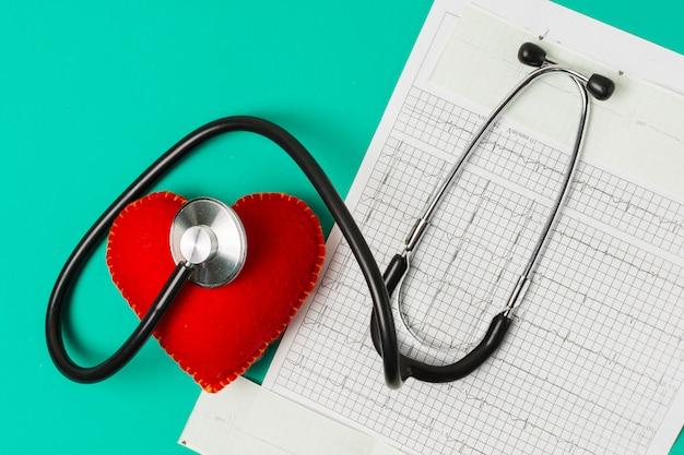 Test cardiaque