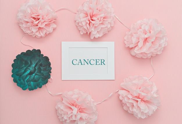 Texte cancer dans un cadre blanc avec des boutons floraux sains et malades