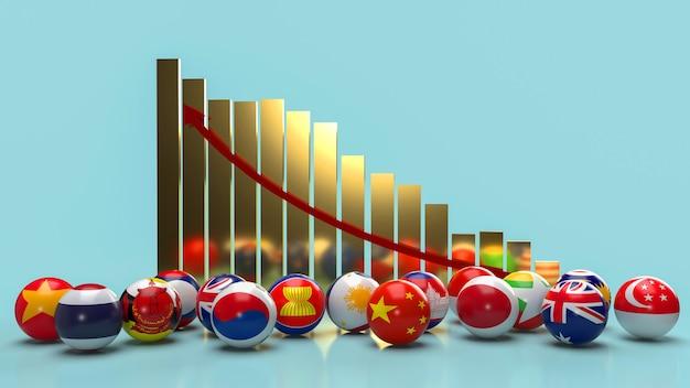 Le texte d'or rcep ou partenariat économique global régional et graphique flèche vers le haut de rendu 3d.