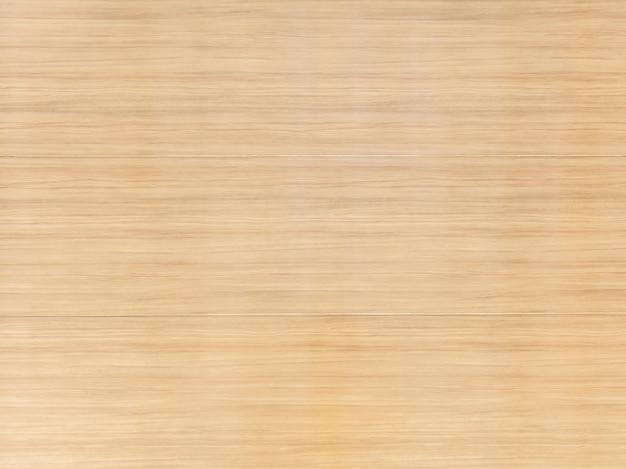 Texture du fond de bois