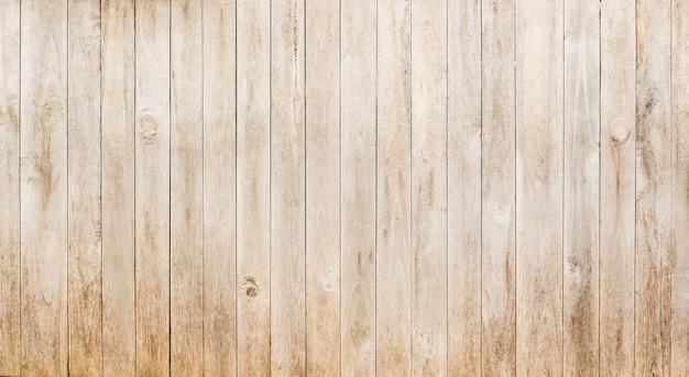 Texture du vieux bois