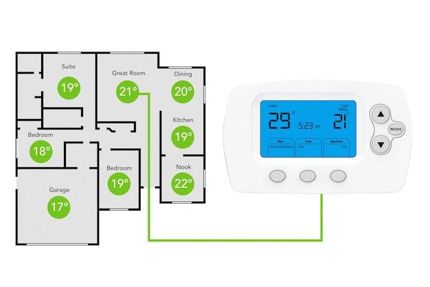 Thermostat de programmation moderne et système de climatisation avec avion domestique sur fond blanc. rendu 3d.