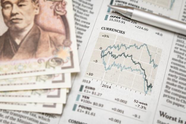 Titre de devises sur le journal