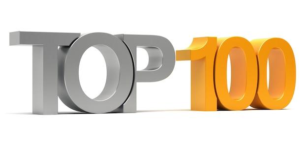 Top 100 texte 3d