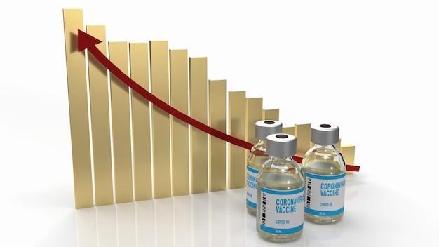 Le vaccin covid 19 pour l'éclosion et le rendu 3d du concept médical.
