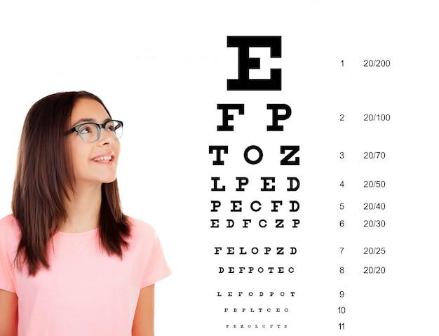 Vérifiez votre vue une fois par an