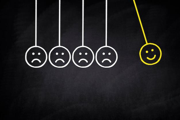 Visage heureux et visages tristes