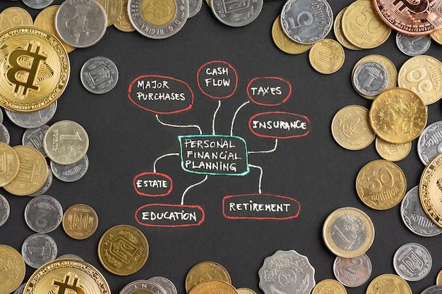 Vue de dessus du concept d'économie