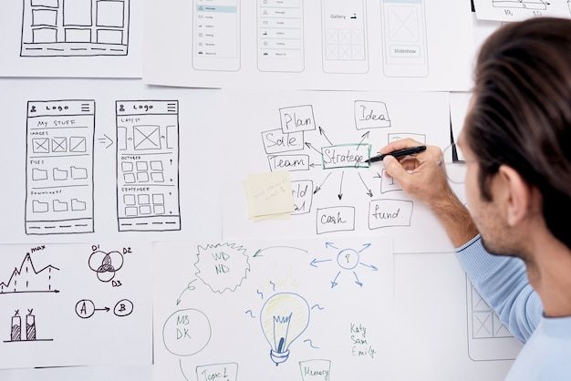 Vue de dessus de l'épaule du chef de projet de la société informatique s'appuyant à bord lors de l'analyse de la stratégie