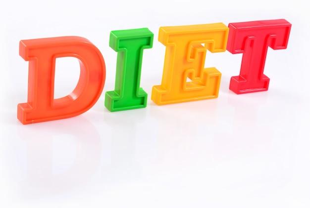 Word diet écrit par des lettres colorées sur fond blanc