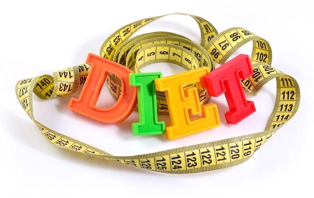 Word diet écrit par des lettres colorées avec un ruban à mesurer jaune sur fond blanc