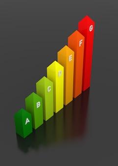 Grafico a barre 3d, concetto di efficienza energetica, isolato su sfondo nero