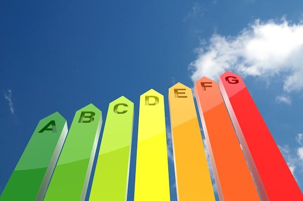 Grafico a barre 3d, concetto di efficienza energetica, isolato su cielo blu