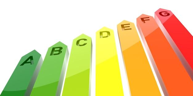 Grafico a barre 3d, concetto di efficienza energetica, isolato su sfondo bianco