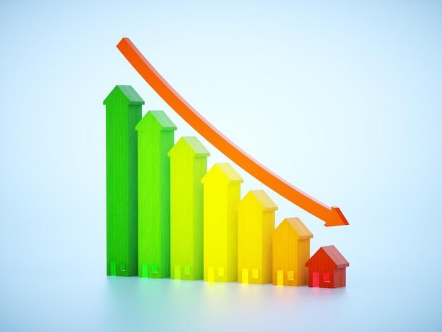 Immagine di rendering 3d con grafico decrescente del settore immobiliare