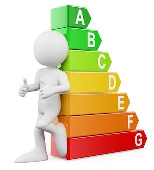 Personaggio bianco 3d. valutazioni di efficienza energetica