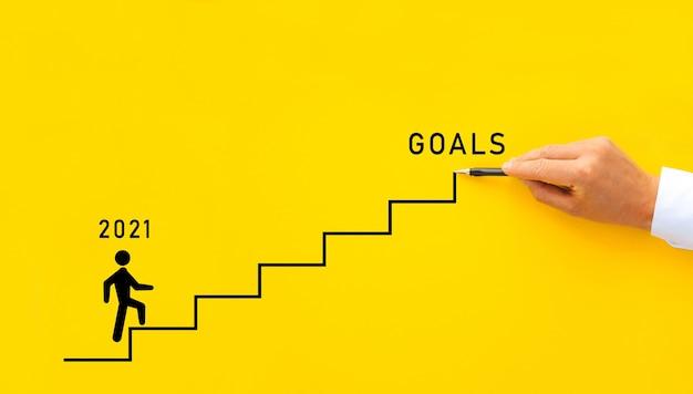 Raggiungere gli obiettivi nel 2021 per lo sviluppo di un concetto di business di successo.