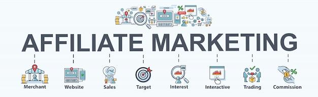 Banner di marketing di affiliazione per e-commerce e social media marketing, sito web, link, vendite, conversione e commissioni.