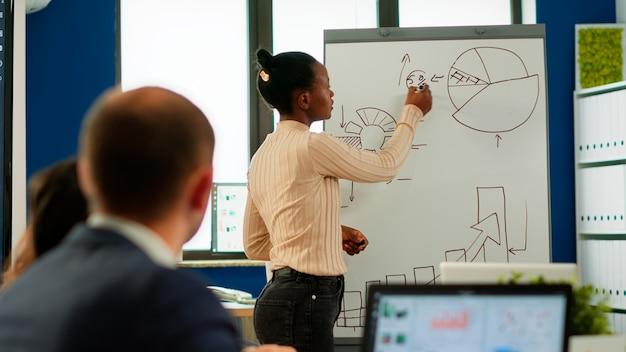 Manager afroamericano che dà compiti per uomini d'affari in ufficio, leader dell'azienda che presenta piano finanziario sulla lavagna. allenatore donna che parla con i clienti che puntano sulla lavagna a fogli mobili analizzando i grafici