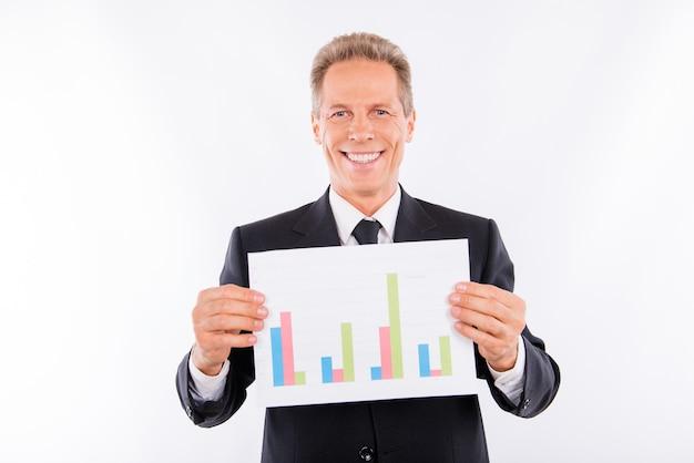 Uomo invecchiato in vestito di affari che mostra un piano aziendale