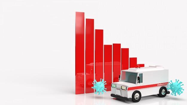 Il virus dell'automobile dell'ambulanza e la rappresentazione del grafico 3d