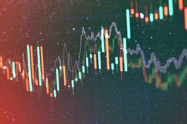 Analizzare in forex, materie prime, azioni, reddito fisso e mercati emergenti: i grafici e le informazioni di riepilogo mostrano