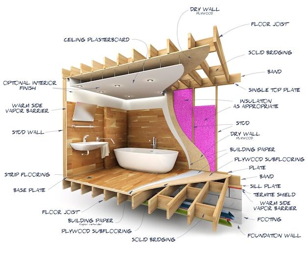 Rendering di architettura dell'interno di un bagno riportante tutti i dettagli tecnici nelle sezioni con indicazioni tecniche scritte a mano
