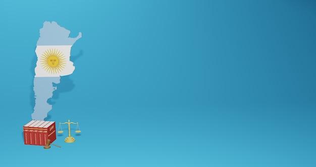 Legge argentina per infografica, contenuti dei social media nel rendering 3d