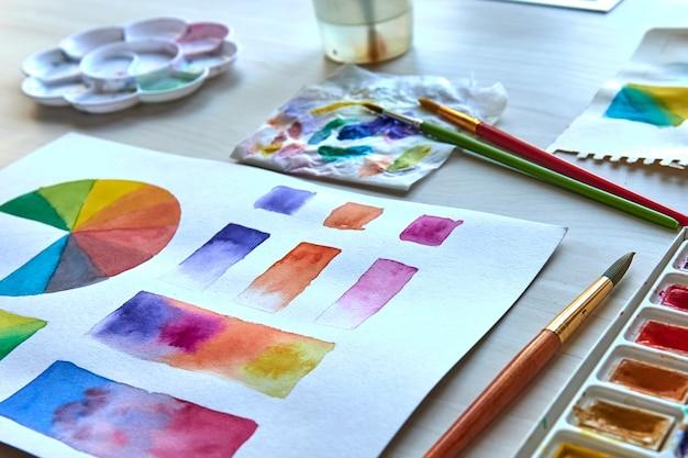 Sul posto di lavoro di artisti con forniture d'arte pennelli dipinge acquerelli