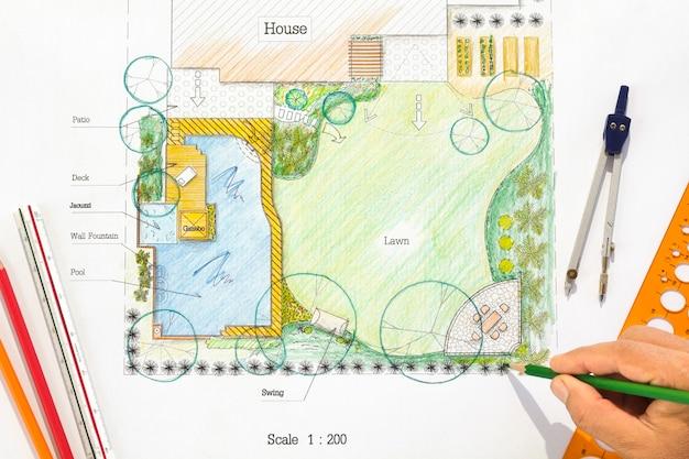Piano di progettazione del giardino nel cortile.