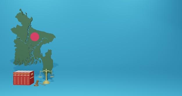 Legge del bangladesh per le infografiche, i contenuti dei social media nel rendering 3d