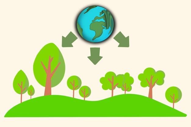 Grande relazione tra terra e alberi per il buon ambiente per le persone e gli animali, buona vita le persone salvano gli alberi e la foresta, salva il mondo e il concetto di riscaldamento globale