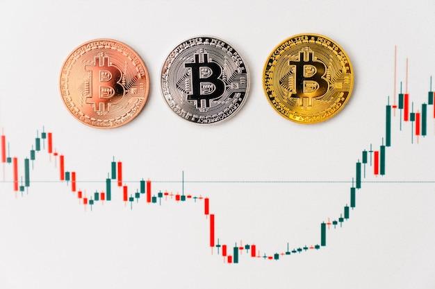 Grafico bitcoin. la criptovaluta è la valuta del futuro. il prezzo di mercato è bitcoin.