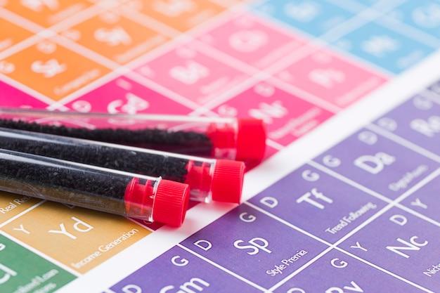 Campioni di sangue sulla tabella degli elementi chimici