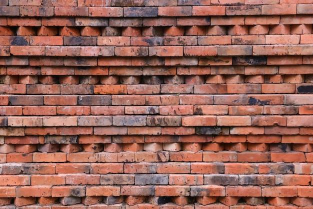 Sfondo di muro di mattoni