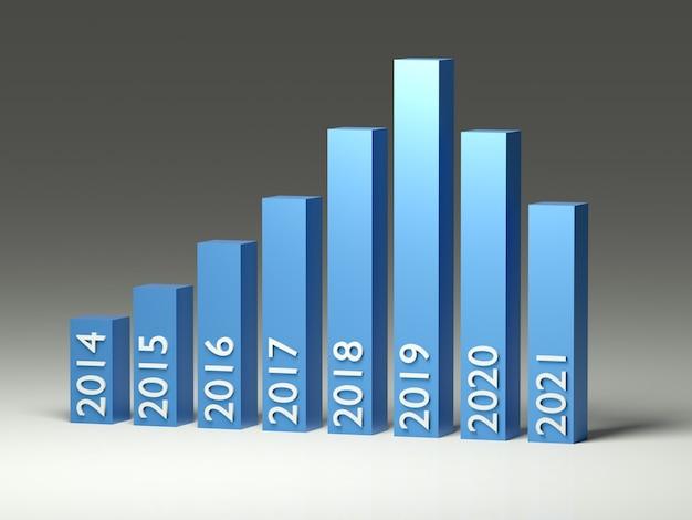 Concetto di fallimento e di affari. grafico in bancarotta con recessione nell'anno 2020