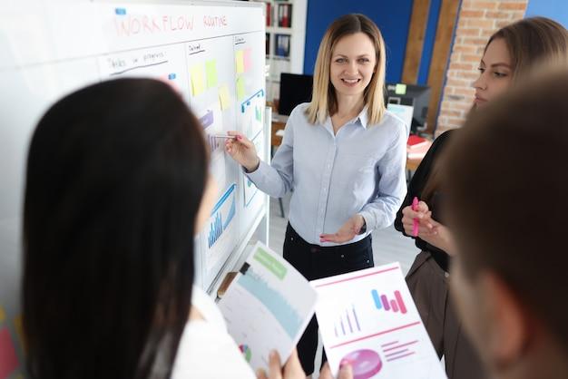Business coach che mostra le informazioni ai partner sulla lavagna
