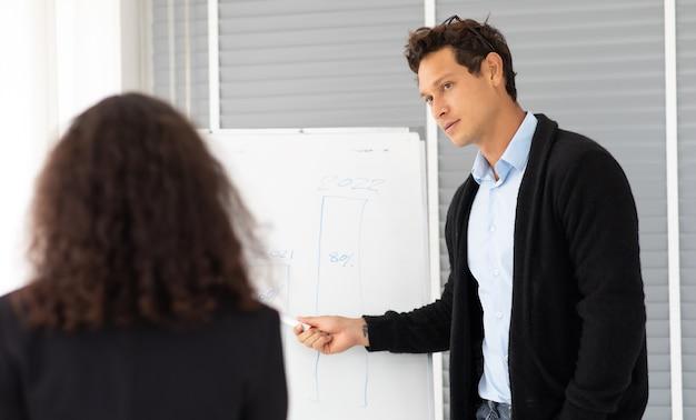 Concetto di leadership aziendale aziendale. uomo d'affari creativo ispanico bello che parla in riunione con amiche nere all'ufficio dell'area di lavoro.